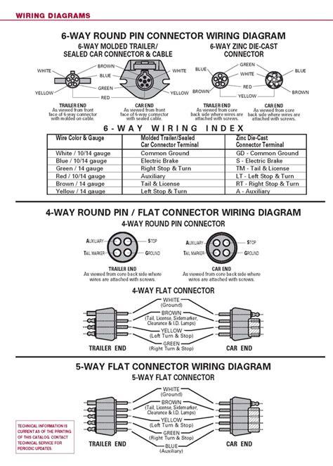 Trailer Wiring Diagrams Parts Zequip