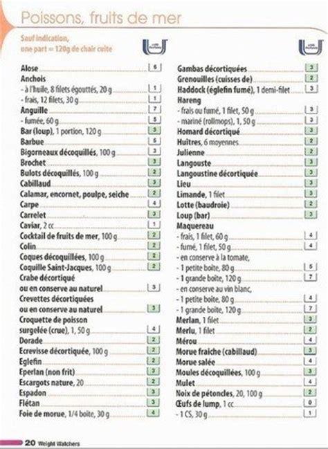 aufeminin cuisine 25 best ideas about weight watchers points list on
