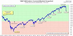 Stock Market Plunges Since 2007 Business Insider