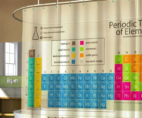 periodic table shower curtain periodic table shower curtain operation18 truckers