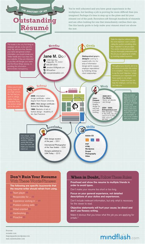 How To Create An Outstanding Resume the anatomy of an outstanding r 233 sum 233 infographic daily