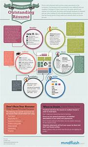The anatomy of an outstanding resume infographic daily for How to make an outstanding resume