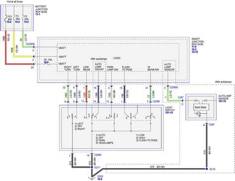 pioneer avh p3200dvd wiring diagram pioneer avh p1400dvd