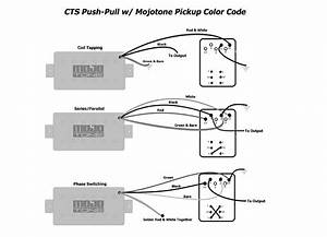 Cts Push-pull Potentiometer