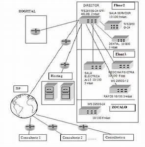 Hospital Zone Diagram