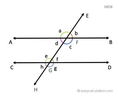 Consecutive Interior Angles Converse Theorem