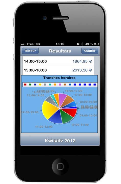 logiciel de gestion kwisatz pret a porter caisse