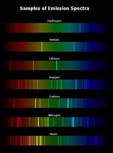 Emission Spectra Periodic Table