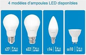Ampoules Gratuites Edf : 10 ampoules led gratuites recevoir et faites des ~ Melissatoandfro.com Idées de Décoration