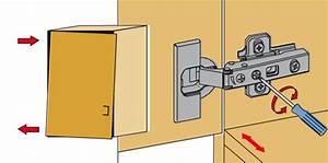 Schrank Scharnier Einstellen : schrank scharniere einstellen abfluss reinigen mit hochdruckreiniger ~ Eleganceandgraceweddings.com Haus und Dekorationen