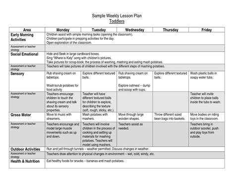 free weekly lesson plan template and resources