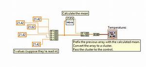 Labview  Can I Cluster Indicators Then Also Display A Mean