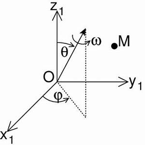 Pdf  The Orthogonal Group Action On Spatial Vectors