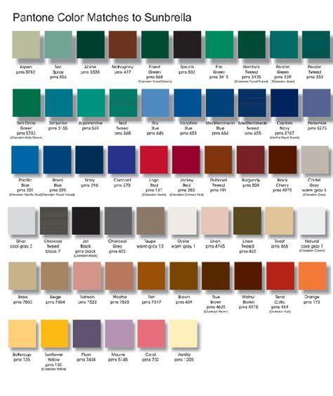 home design for dummies sunbrella fabric colors 28 images sunbrella umbrella