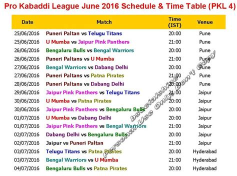 Pro Kabaddi League Pkl 4 June 2016 Schedule & Time Table Infographic Book Free Best Software Download Colorful Banners Videos 2017 Builder Decision Making Process Business Attire Of 2018
