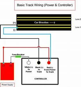 Basic Wiring Diagram Ho Scale