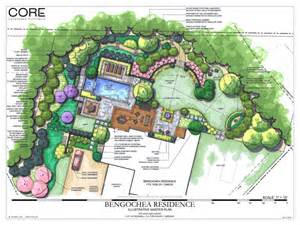 site plan design roswell backyard transformation jones