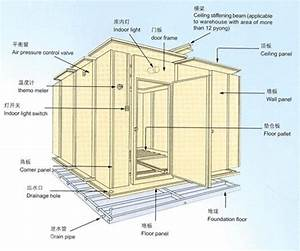 A Comprehensive Diagram Of A Coldroom