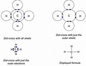 Covalent Bonding  U2013 Gcse Chemistry  Combined Science  Aqa