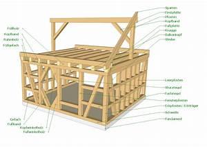 Sauna Selber Bauen Wandaufbau : 7 fachwerkhaus lektionen knowhow vom zimmerer baubeaver ~ Orissabook.com Haus und Dekorationen
