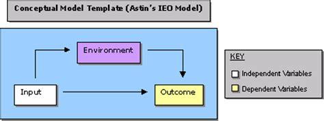 conceptual site model template conceptual site model template image collections template design ideas