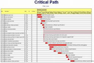 critical path template pertaminico With event critical path template