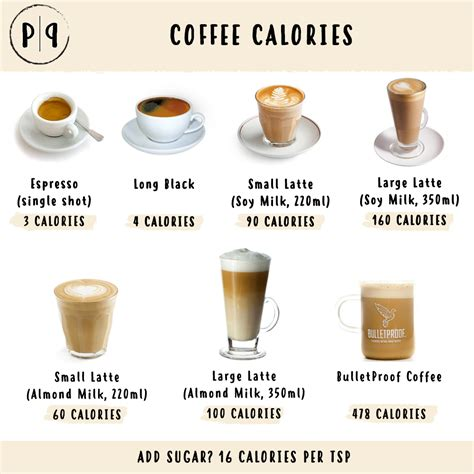 Tea is also virtually calorie free. Is your coffee healthy? - Plant Proof™