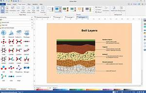 What Are Some Of The Free Softwares To Draw Illustrative