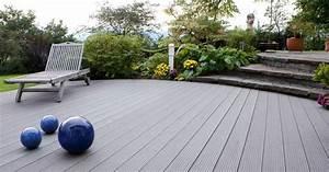 wpc dielen terrafina g fischer holz gmbh With französischer balkon mit garten und landschaftsbau helfer stellenangebote