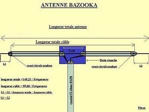 Bazooka Antenne Berechnen : antenne bazooka 16ld309 ~ Themetempest.com Abrechnung