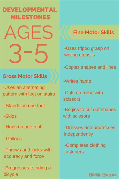 preschool milestones ages 3 to 5 child development 153 | e17b1c5ed0146f24a369a86f2d9e6d01
