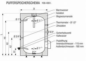Warmwasserspeicher An Heizung Anschließen : 120 liter warmwasserspeicher ohne w rmetauscher heizung solar24 ~ Buech-reservation.com Haus und Dekorationen