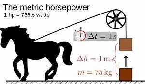 Conversion Kw En Cv Fiscaux : horsepower wikipedia ~ Gottalentnigeria.com Avis de Voitures