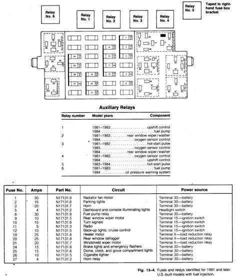 2011 Jettum Fuse Panel Diagram by F30 Fuse Panel Diagram 2011 Vw Jetta Wiring Diagram