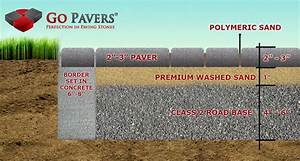 The Best Pavers Installation Process