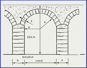Kettenlinie Berechnen : baukonstruktion ~ Themetempest.com Abrechnung