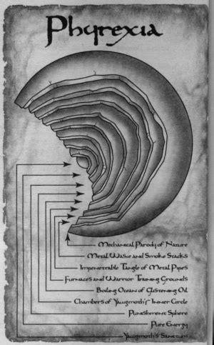 phyrexia mtg wiki