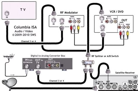 Vcr Antenna Switch Circuit Diagram by How Do I Hook Up Digital Box Tv And Vcr For Taping