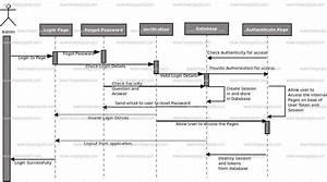 Bus Booking System Uml Diagram