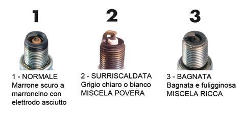 Candela Motore by Lettura Candela Motori 2 Tempi Gt Vendita Ricambi E