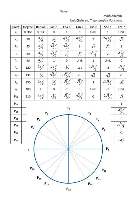 tangent templates 14 unit circle chart templates doc pdf free premium templates