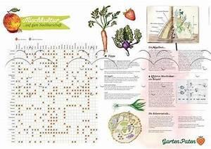 Gewächshaus Erde Wechseln : mischkultur poster garden pinterest mischkultur ~ Whattoseeinmadrid.com Haus und Dekorationen