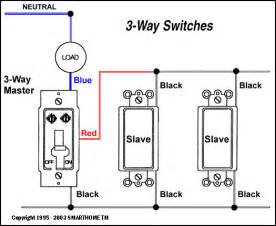 3-Way Switch Diagram