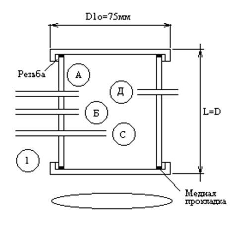Малогобаритный аппарат для изготовления метанола заменителя бензина энергетика империя атлантис