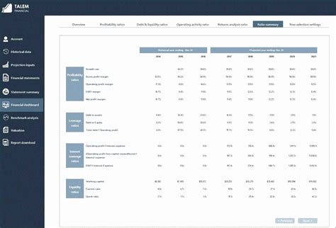 financial dashboard excel template exceltemplates