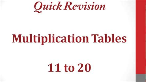 """Search Results For """"multiplication Tables 12 To 20"""
