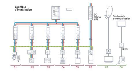 installation electrique d une cuisine les réseaux d 39 une cuisine intégrée dans une serre