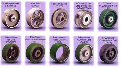 Industrial Casters & Wheels