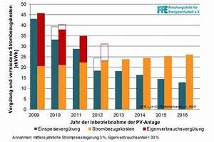 Ertrag Photovoltaik Berechnen : photovoltaik eigenverbrauch weiterhin wirtschaftlich ~ Themetempest.com Abrechnung