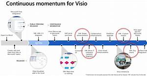 Visio Archives - Page 2 Of 56